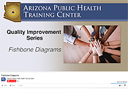 Fishbone Diagram - Quality Improvement Series Video