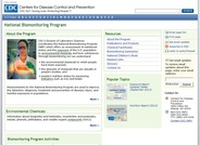CDC Biomonitoring Program